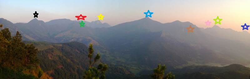 Black Star – Dothalugala; Dark Green Star – Sphinx Rock; Red Star – Knuckles Range; Yellow Star – The Peak whose base has Alugallena; Light Blue Star – Dumbanagala; Brown Star – Gerandi Ella; Pink Star – Thelembugala; Light Green Star – Kehelpathdoruwa; Indigo Star – Yahangala.